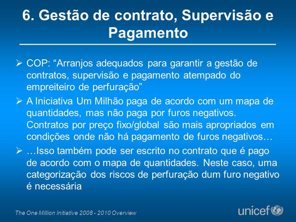 6. Gestão de contrato, Supervisão e Pagamento