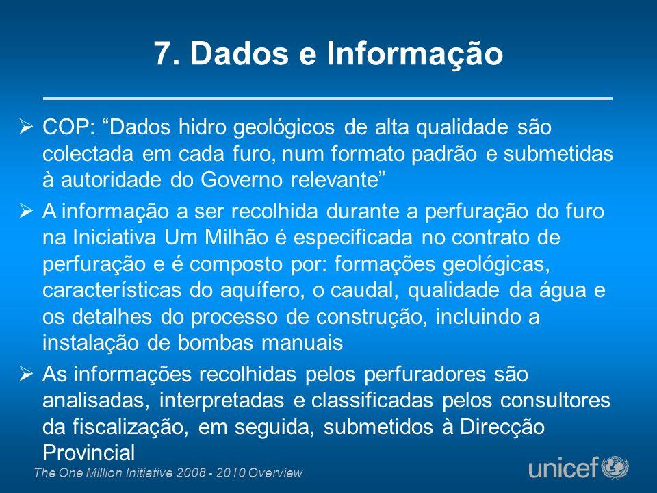 7. Dados e Informação