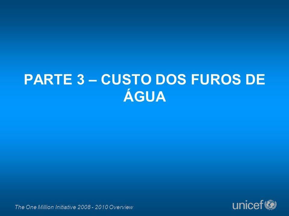 PARTE 3 – CUSTO DOS FUROS DE ÁGUA