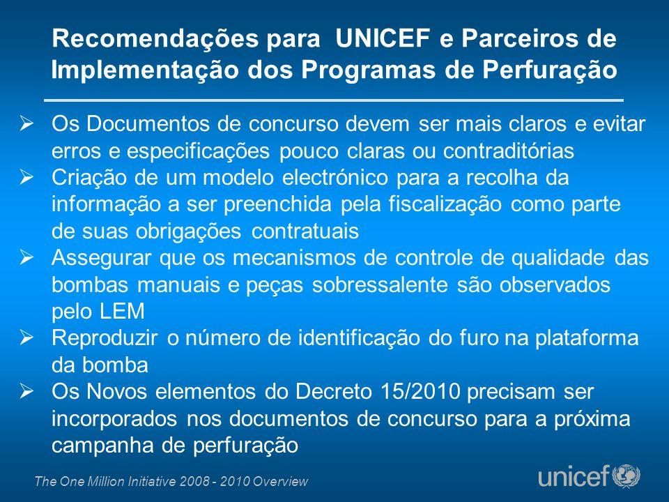 Recomendações para UNICEF e Parceiros de Implementação dos Programas de Perfuração