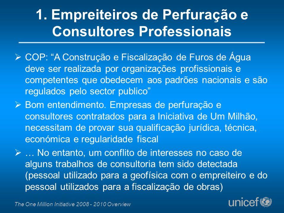 1. Empreiteiros de Perfuração e Consultores Professionais