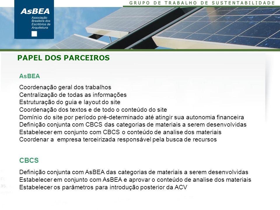 PAPEL DOS PARCEIROS CBCS AsBEA Coordenação geral dos trabalhos