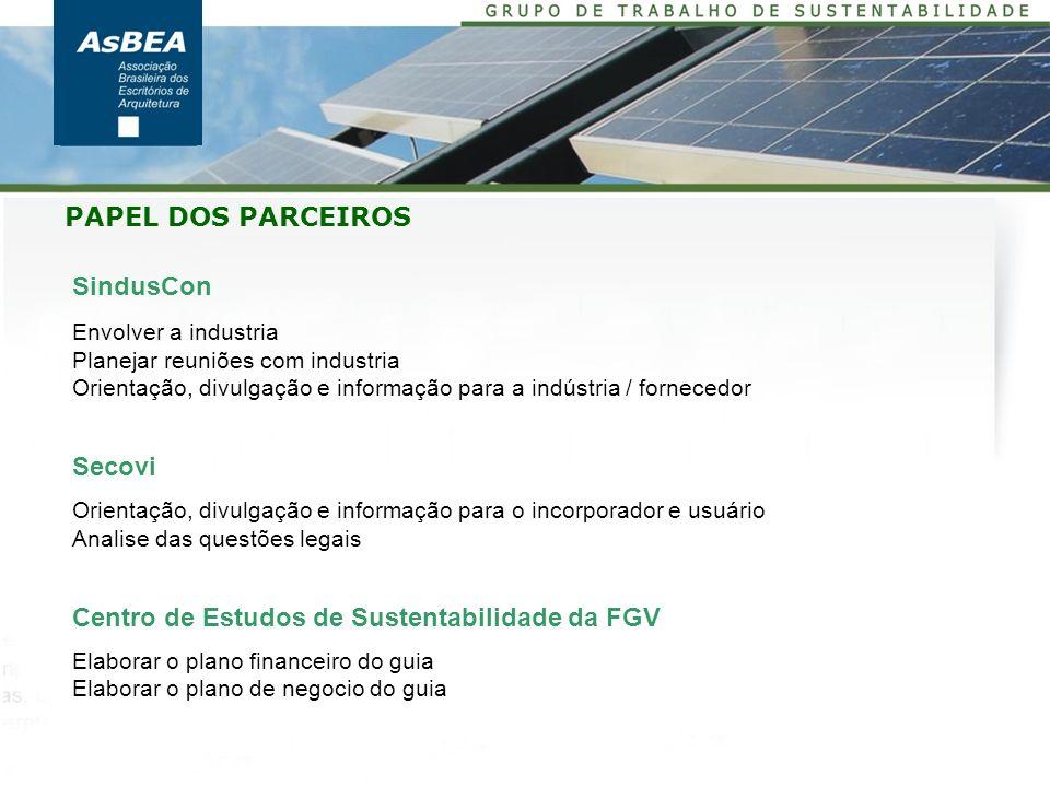 Centro de Estudos de Sustentabilidade da FGV