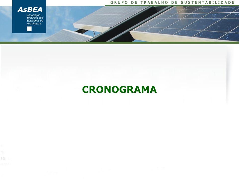 CRONOGRAMA 30