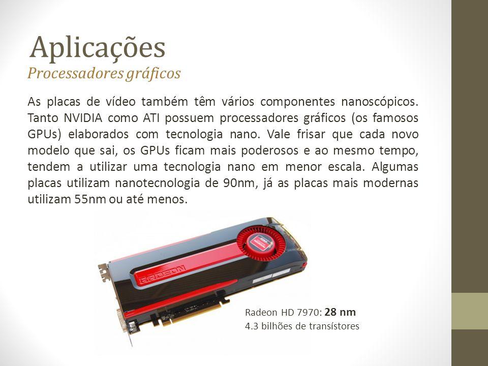 Aplicações Processadores gráficos