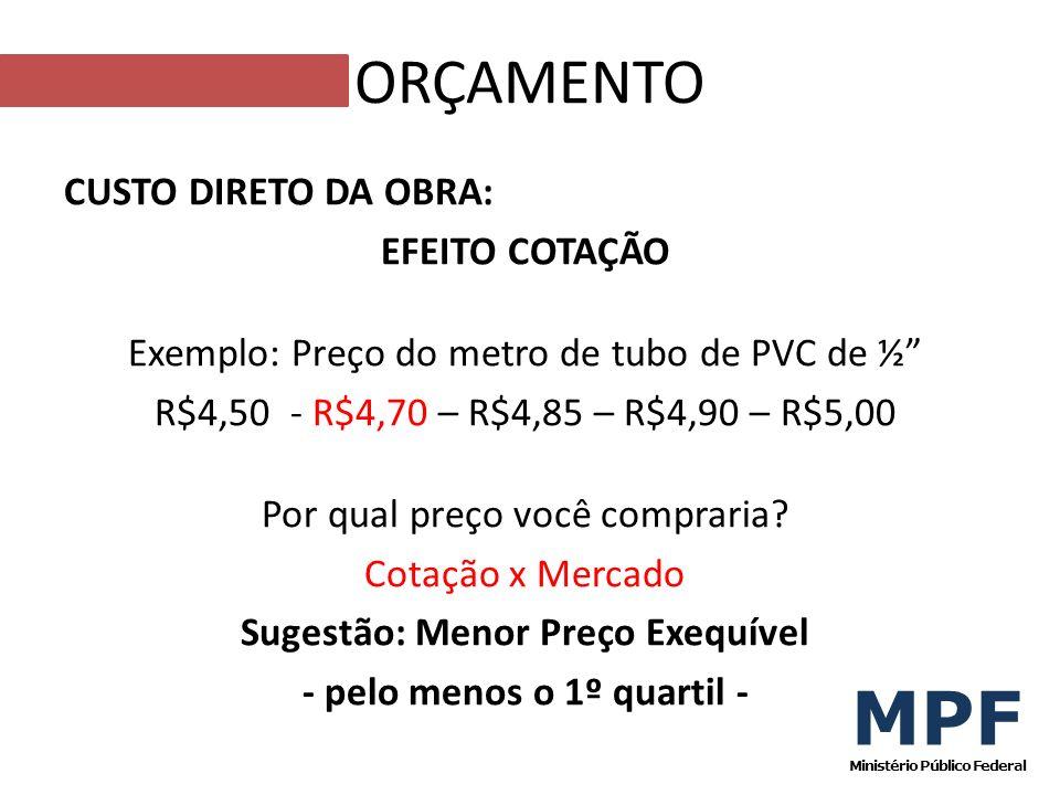 MPF ORÇAMENTO CUSTO DIRETO DA OBRA: EFEITO COTAÇÃO