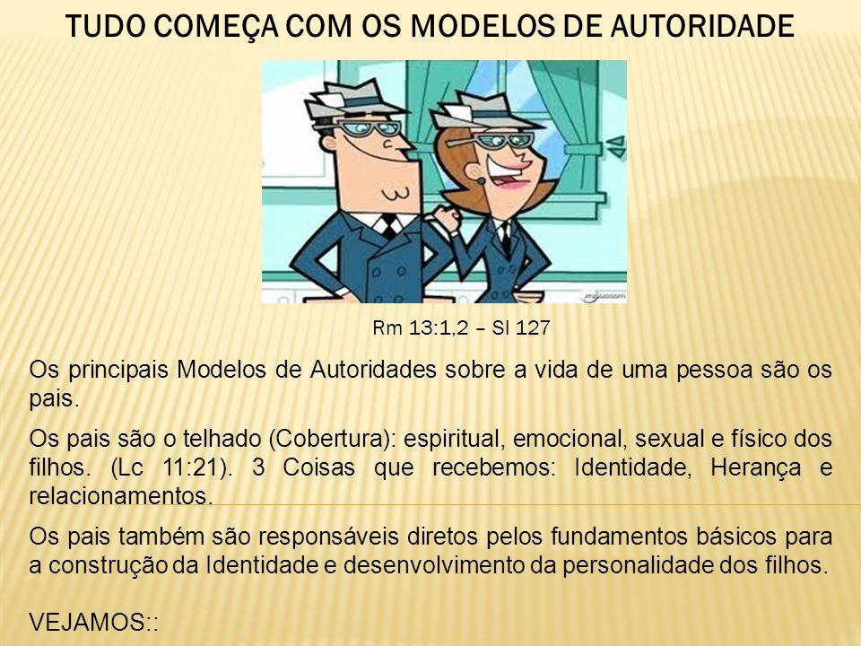 TUDO COMEÇA COM OS MODELOS DE AUTORIDADE