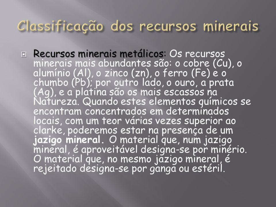 Classificação dos recursos minerais