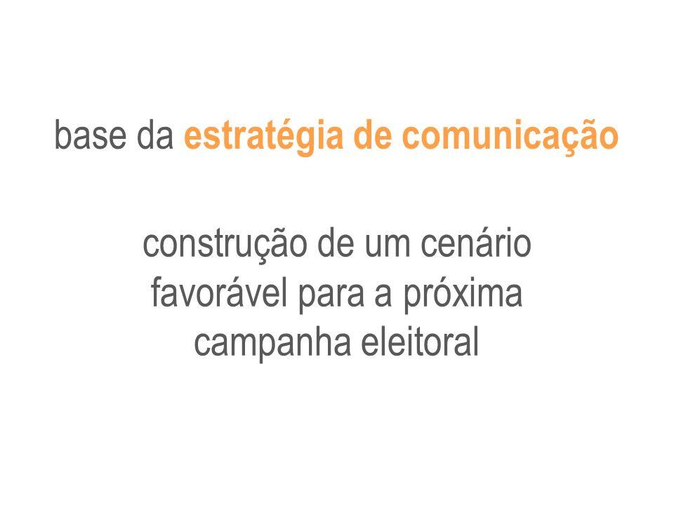 base da estratégia de comunicação