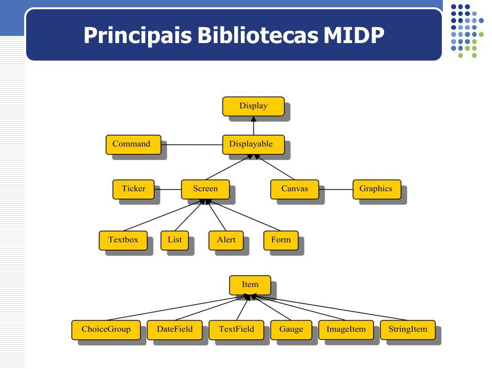 Principais Bibliotecas MIDP