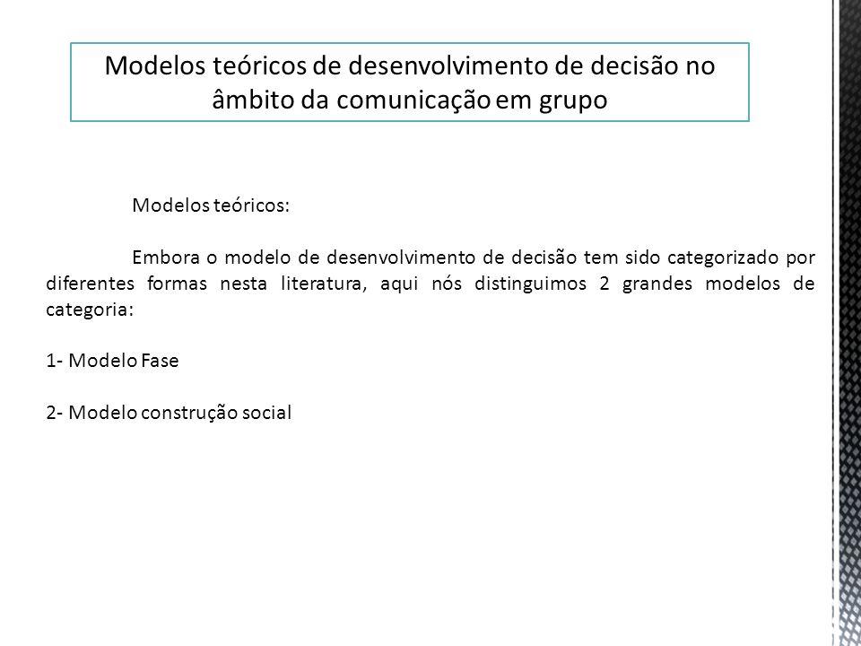 Modelos teóricos de desenvolvimento de decisão no âmbito da comunicação em grupo