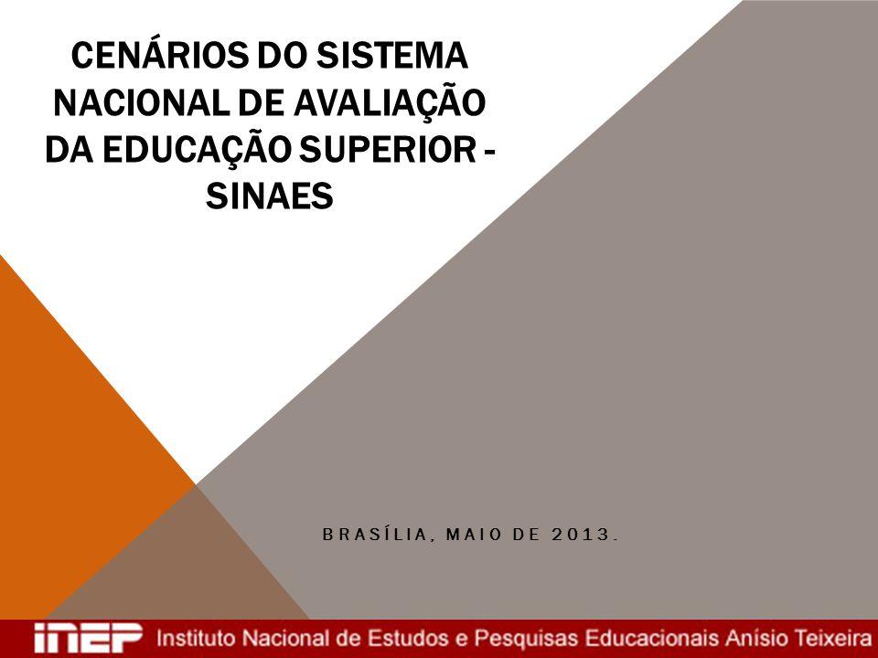 Cenários do Sistema Nacional de avaliação da educação superior - Sinaes