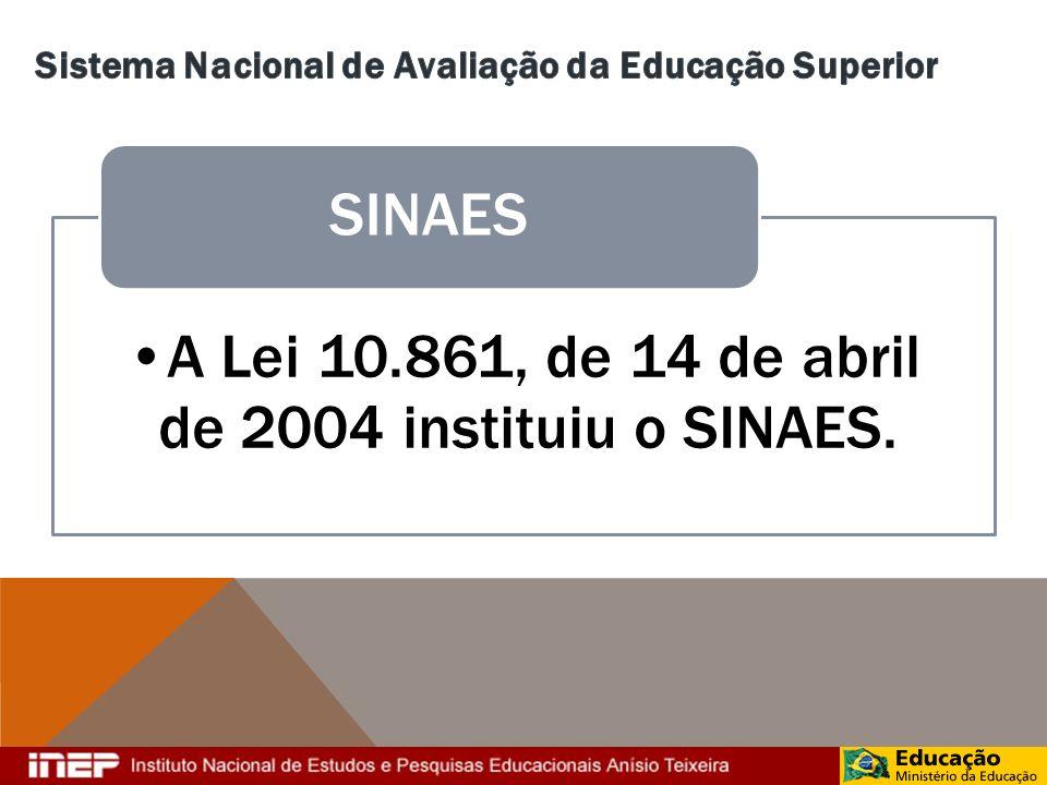 A Lei 10.861, de 14 de abril de 2004 instituiu o SINAES. SINAES
