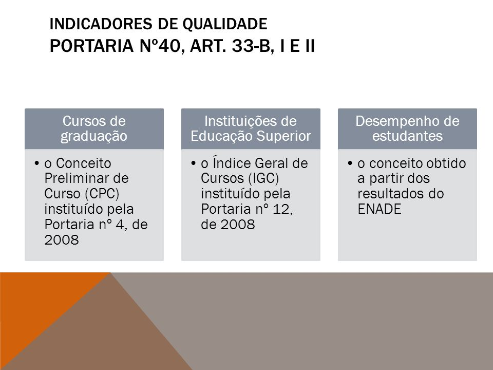 Indicadores de Qualidade Portaria nº40, art. 33-B, I e II