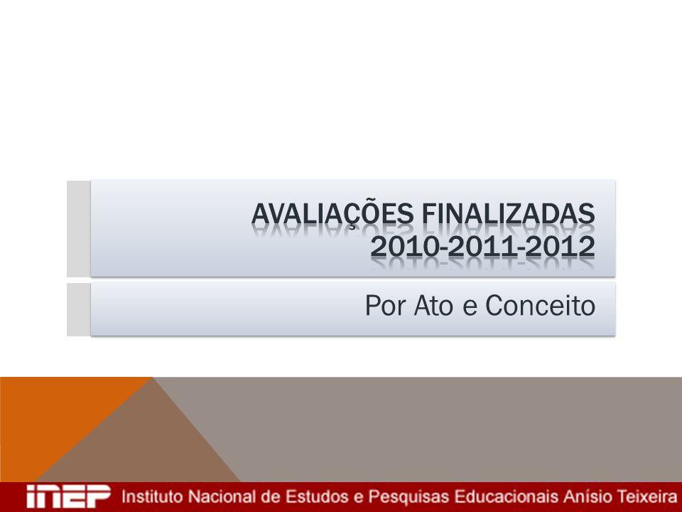 Avaliações finalizadas 2010-2011-2012