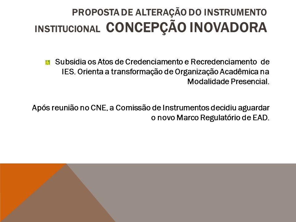 Proposta de Alteração do Instrumento Institucional CONCEPÇÃO INOVADORA