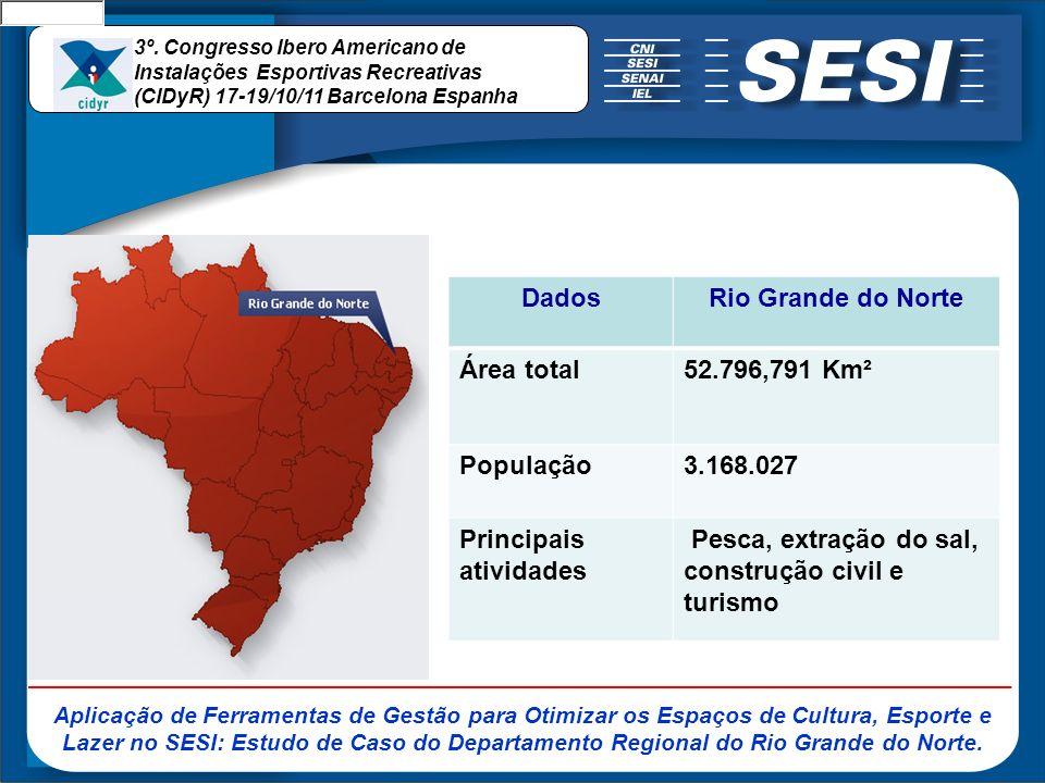 Dados Rio Grande do Norte