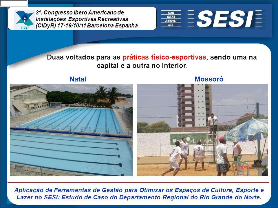 3º. Congresso Ibero Americano de Instalações Esportivas Recreativas (CIDyR) 17-19/10/11 Barcelona Espanha