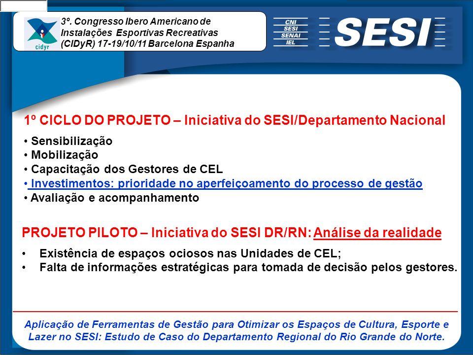 1º CICLO DO PROJETO – Iniciativa do SESI/Departamento Nacional