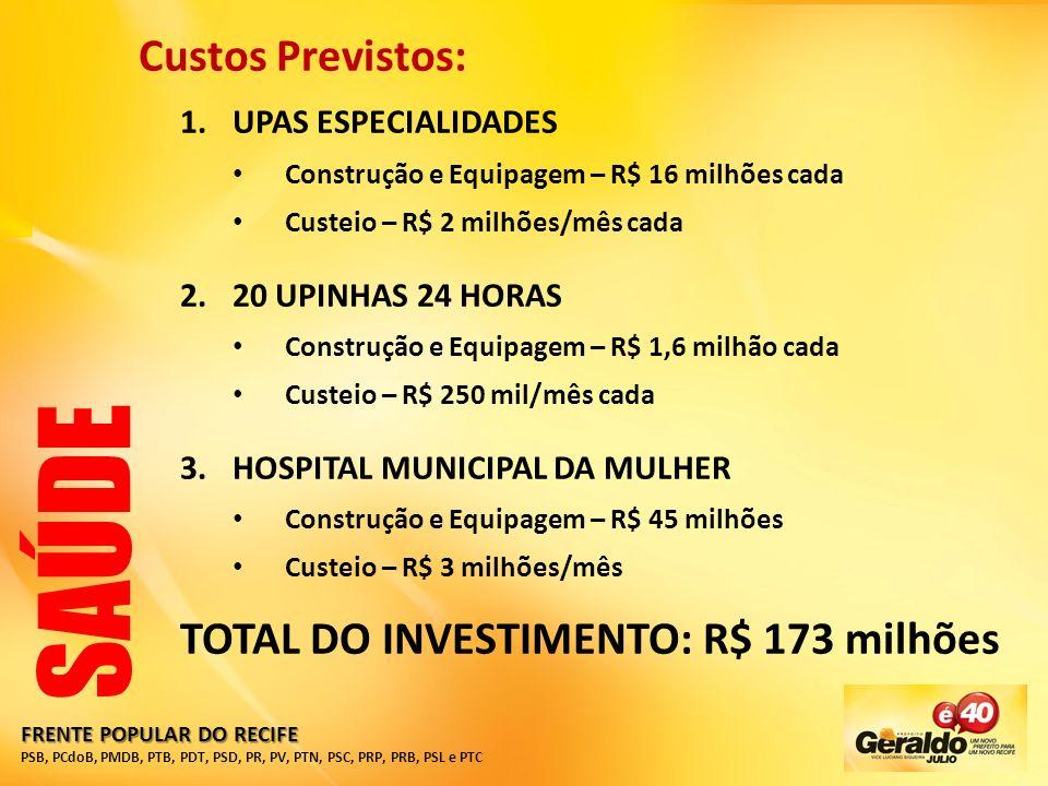 SAÚDE Custos Previstos: TOTAL DO INVESTIMENTO: R$ 173 milhões