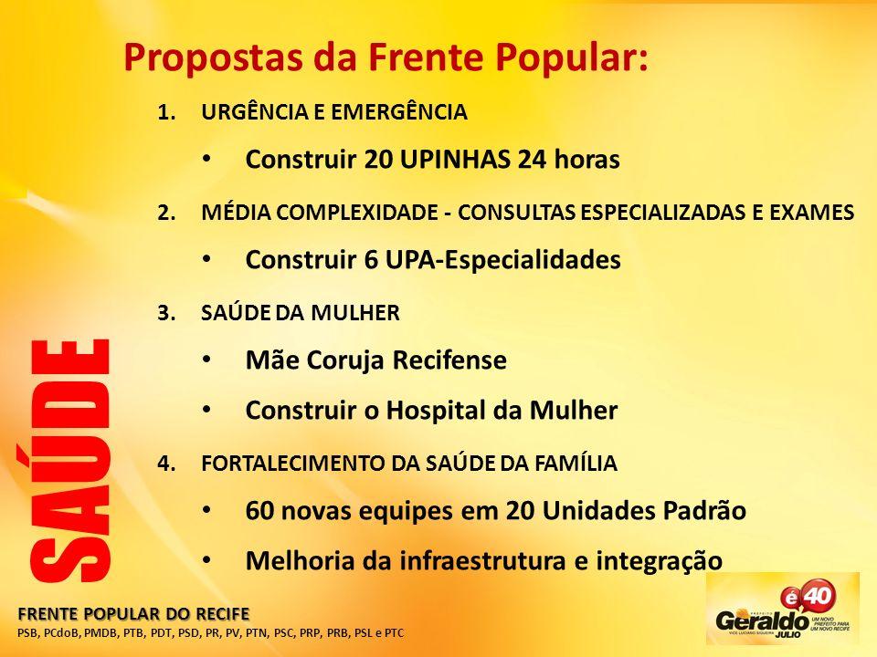 SAÚDE Propostas da Frente Popular: Construir 20 UPINHAS 24 horas