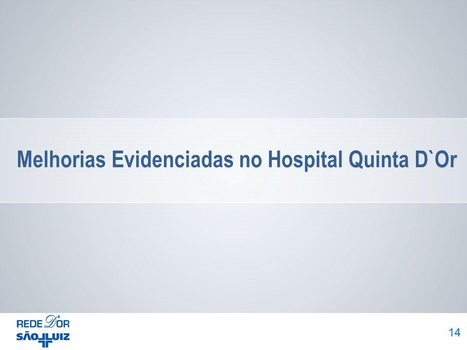 Melhorias Evidenciadas no Hospital Quinta D`Or