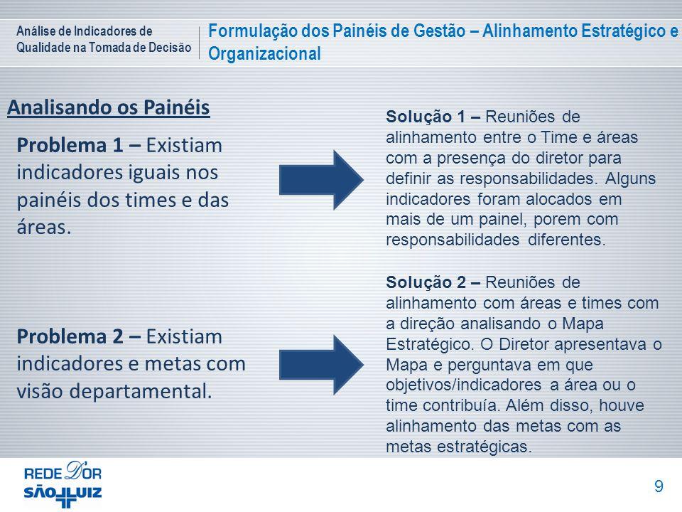 Problema 2 – Existiam indicadores e metas com visão departamental.