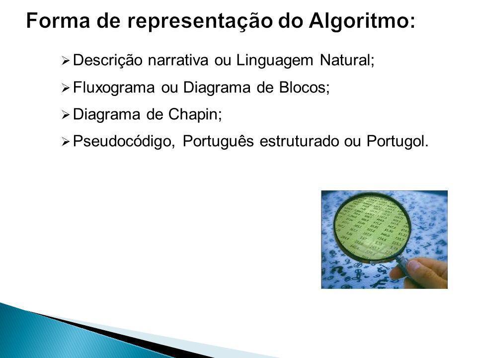 Forma de representação do Algoritmo: