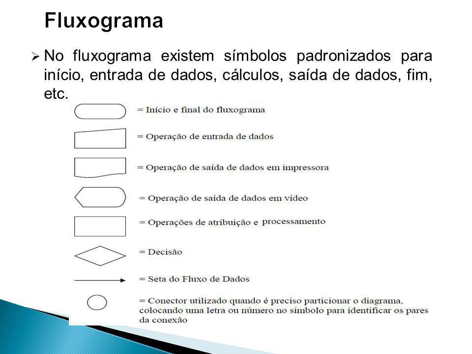 Fluxograma No fluxograma existem símbolos padronizados para início, entrada de dados, cálculos, saída de dados, fim, etc.
