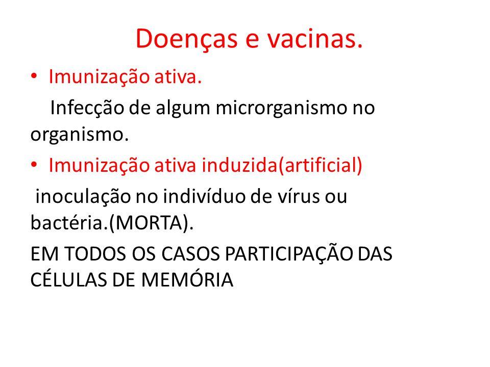 Doenças e vacinas. Imunização ativa.