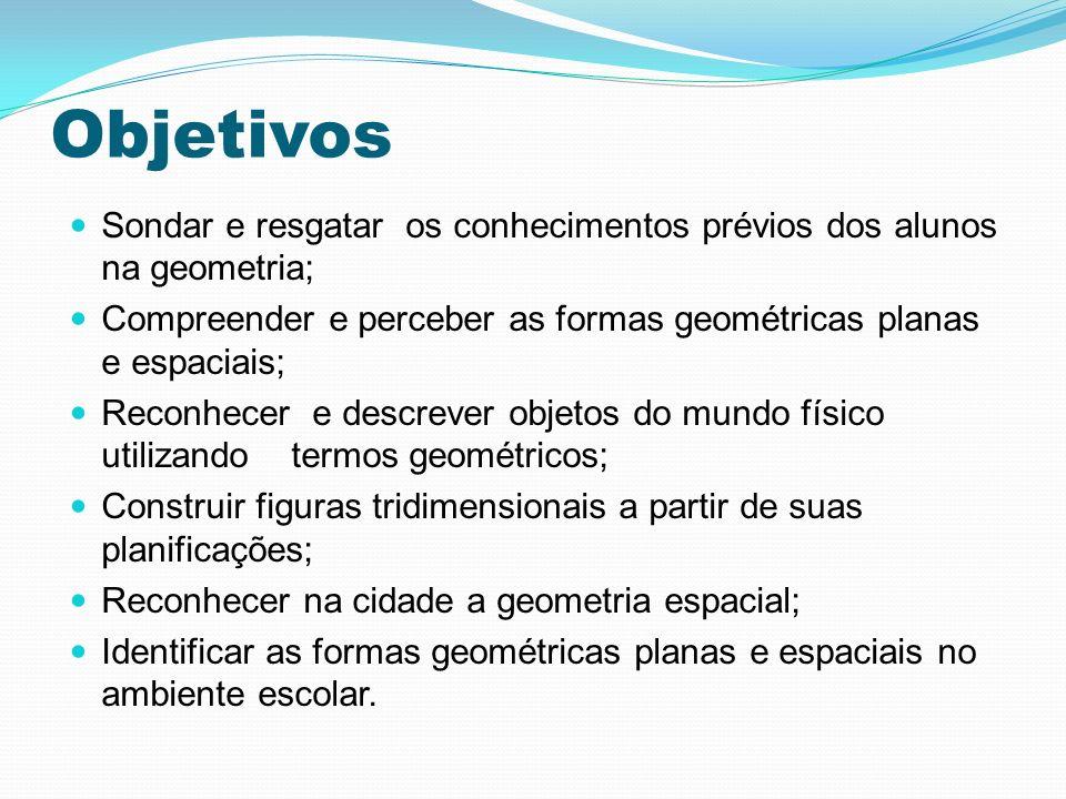 Objetivos Sondar e resgatar os conhecimentos prévios dos alunos na geometria; Compreender e perceber as formas geométricas planas e espaciais;