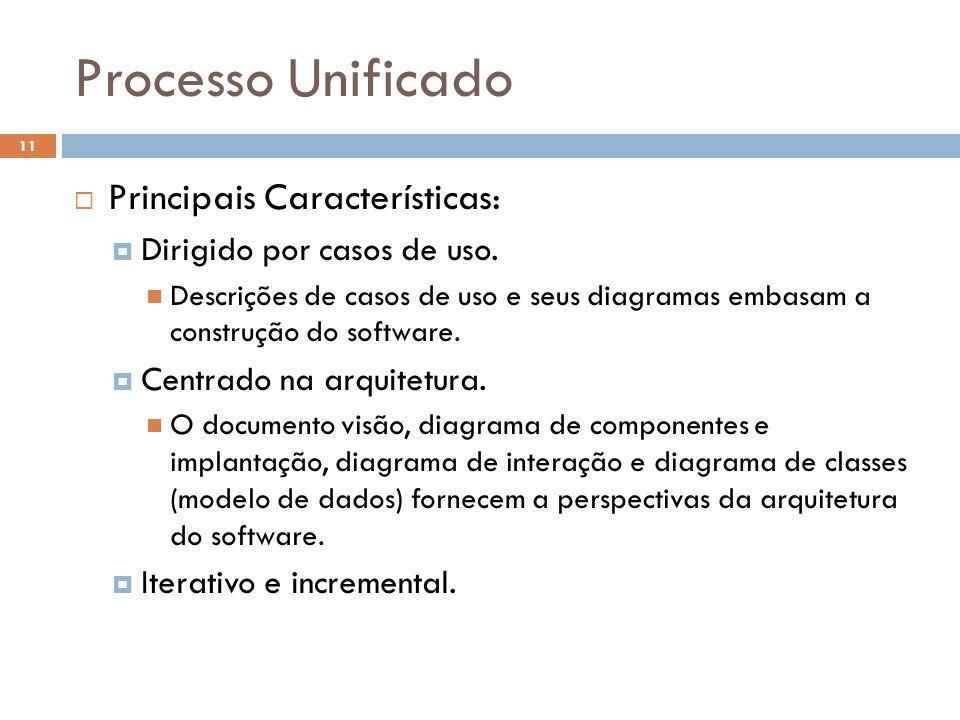 Processo Unificado Principais Características: