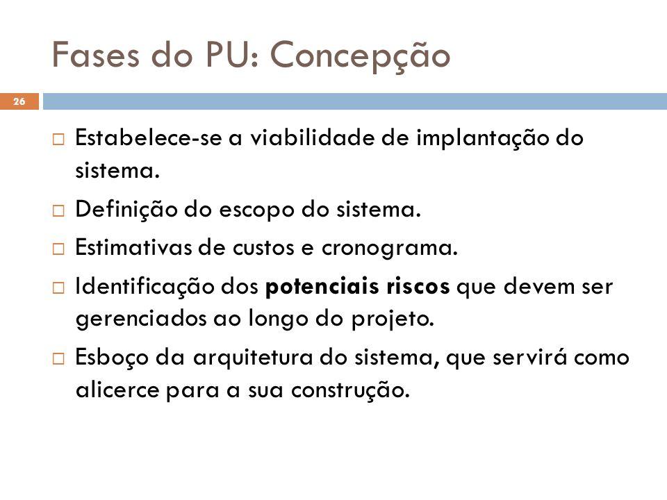 Fases do PU: Concepção Estabelece-se a viabilidade de implantação do sistema. Definição do escopo do sistema.