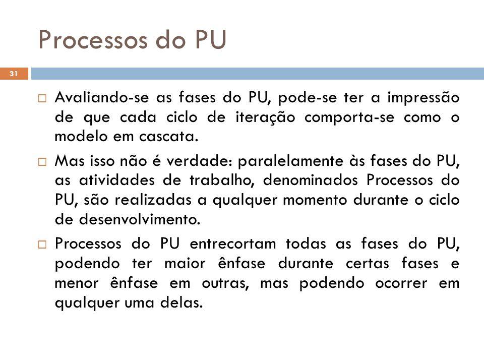 Processos do PU Avaliando-se as fases do PU, pode-se ter a impressão de que cada ciclo de iteração comporta-se como o modelo em cascata.