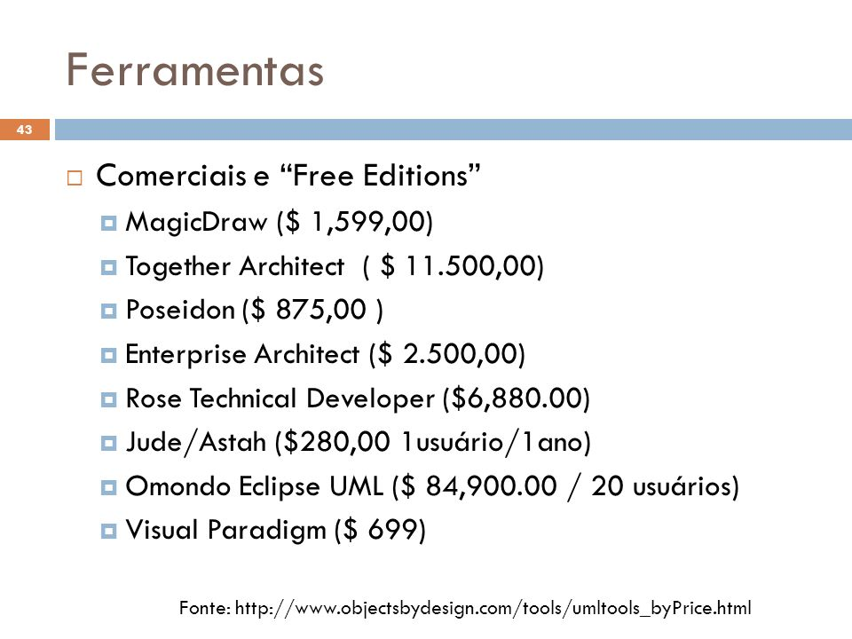 Ferramentas Comerciais e Free Editions MagicDraw ($ 1,599,00)