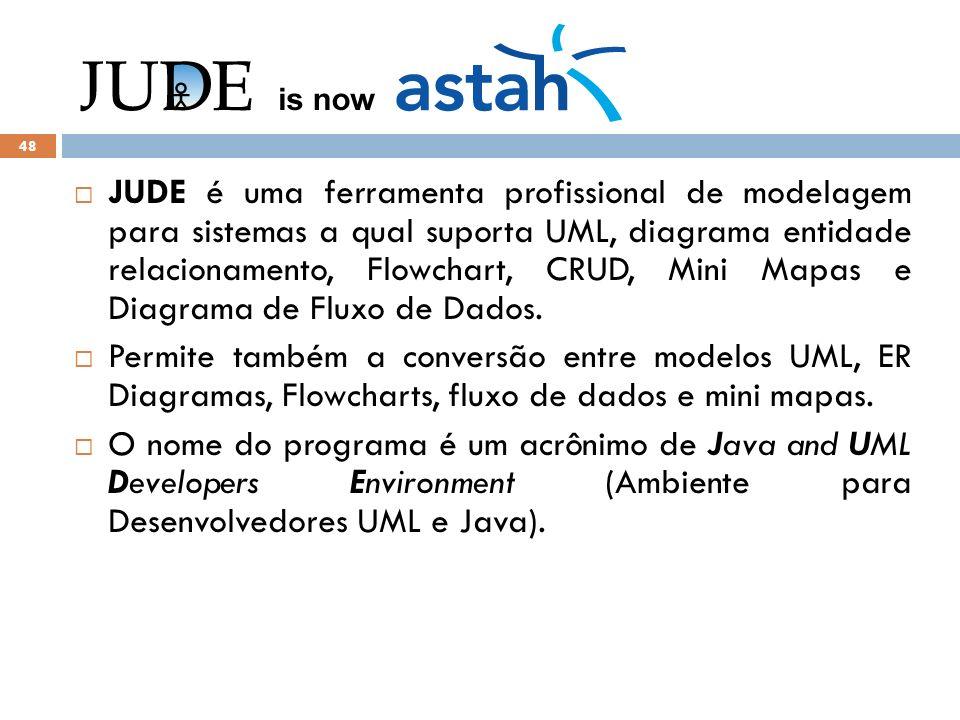 JUDE é uma ferramenta profissional de modelagem para sistemas a qual suporta UML, diagrama entidade relacionamento, Flowchart, CRUD, Mini Mapas e Diagrama de Fluxo de Dados.