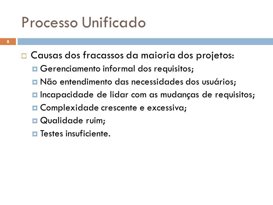 Processo Unificado Causas dos fracassos da maioria dos projetos: