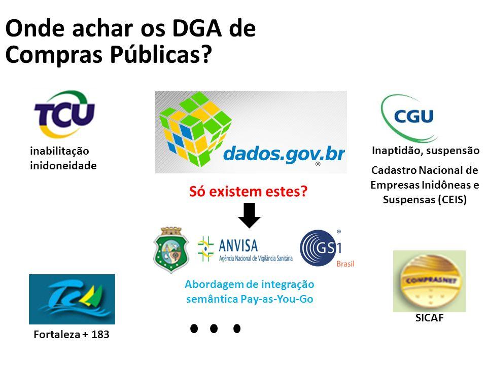 Onde achar os DGA de Compras Públicas