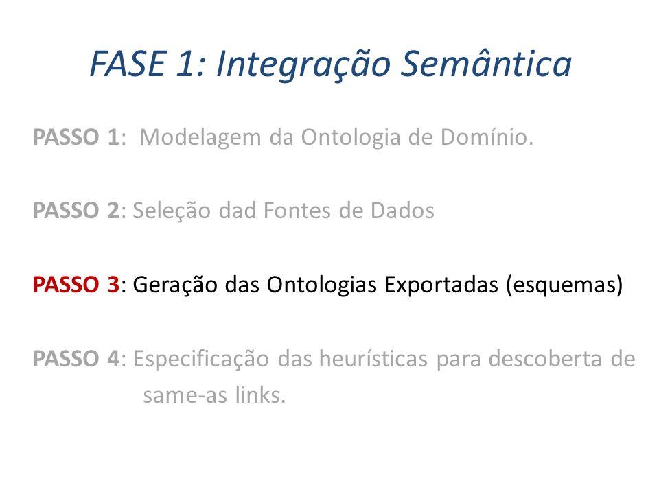 FASE 1: Integração Semântica