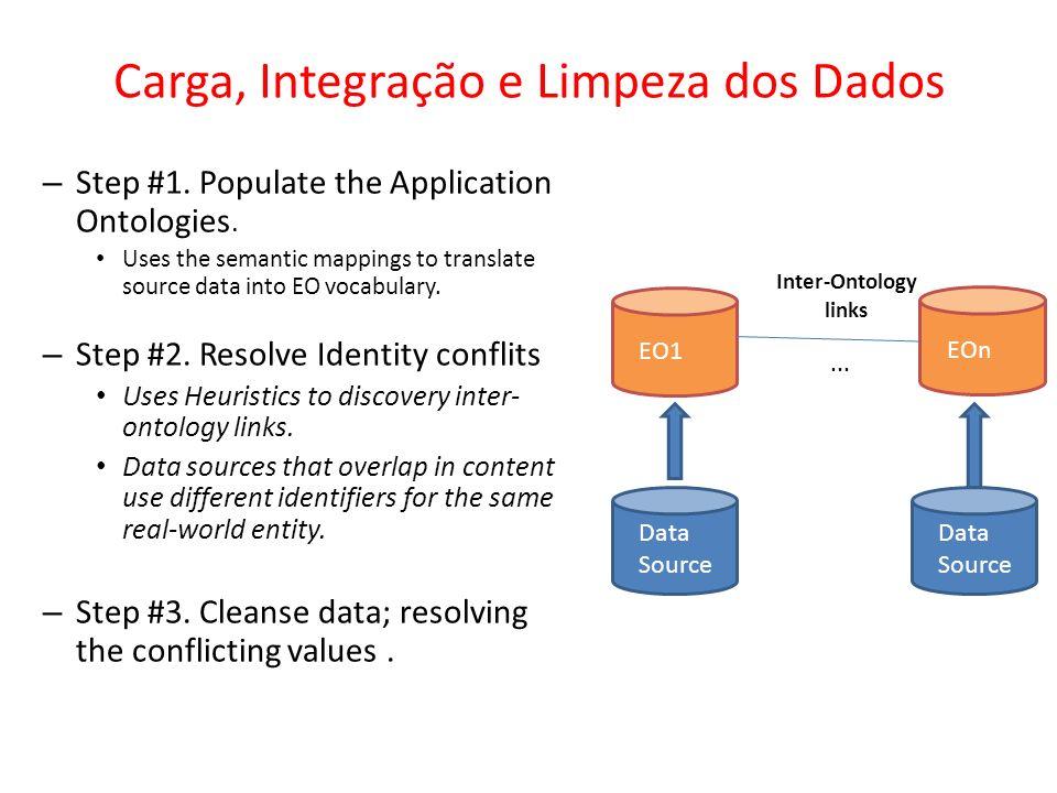 Carga, Integração e Limpeza dos Dados