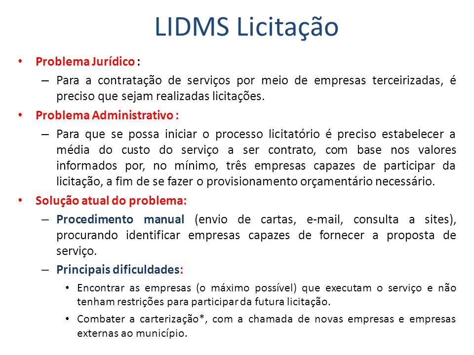 LIDMS Licitação Problema Jurídico :