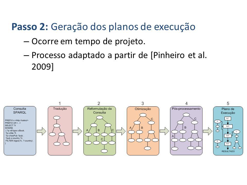 Passo 2: Geração dos planos de execução