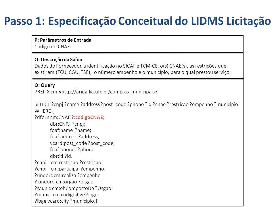 Passo 1: Especificação Conceitual do LIDMS Licitação