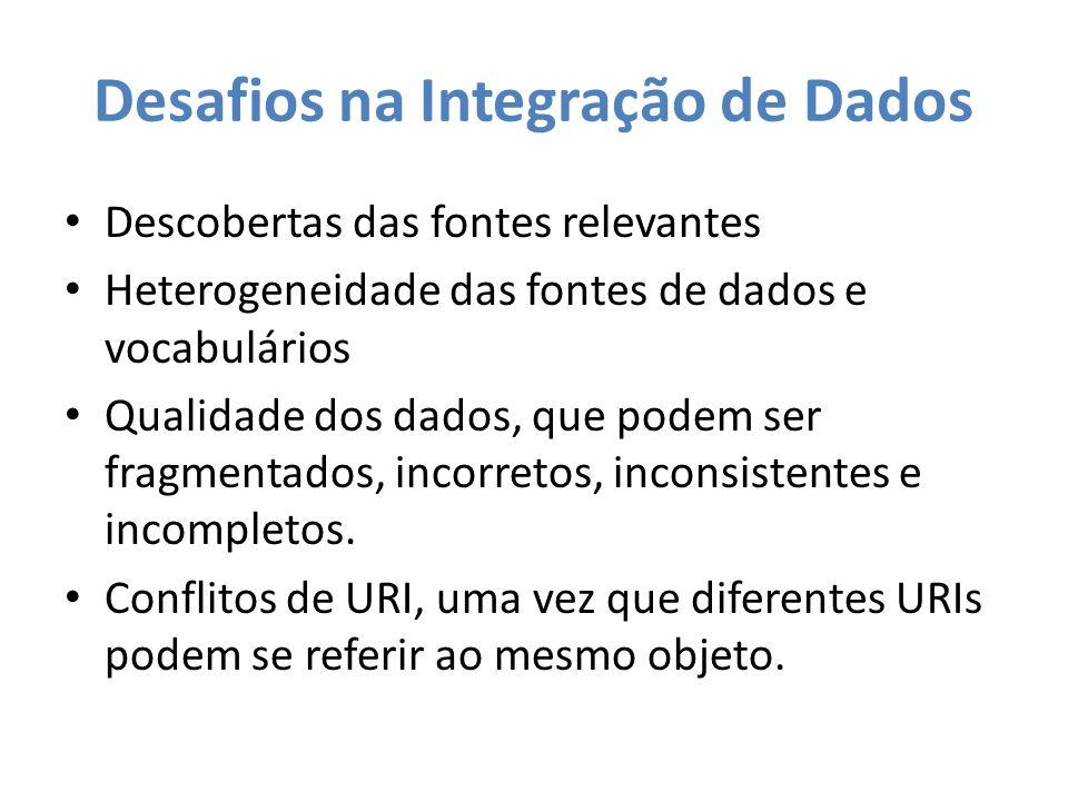 Desafios na Integração de Dados