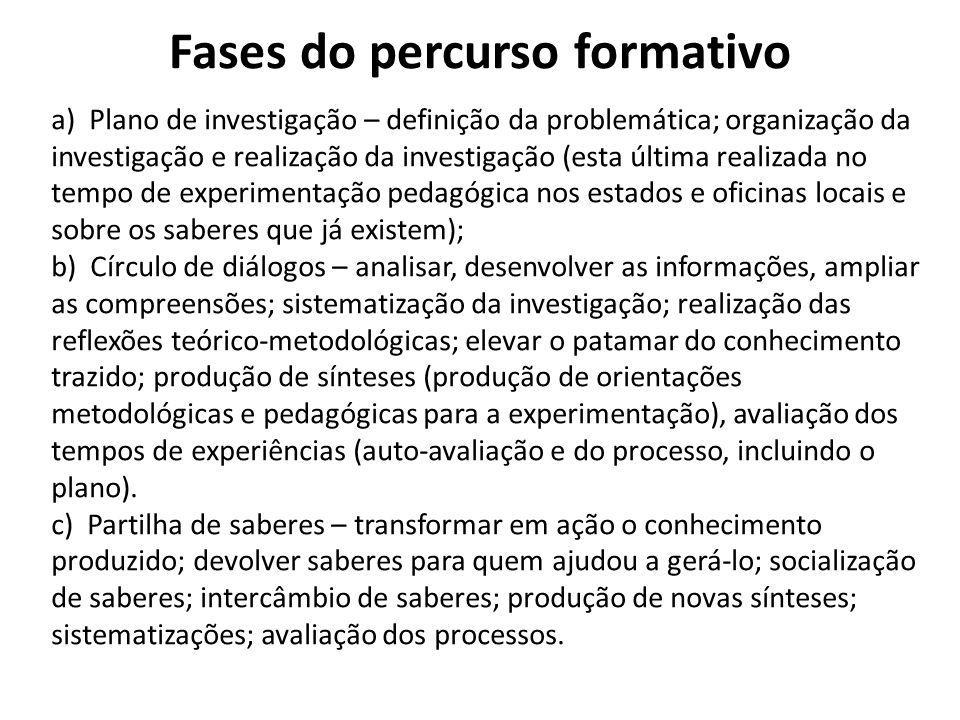 Fases do percurso formativo