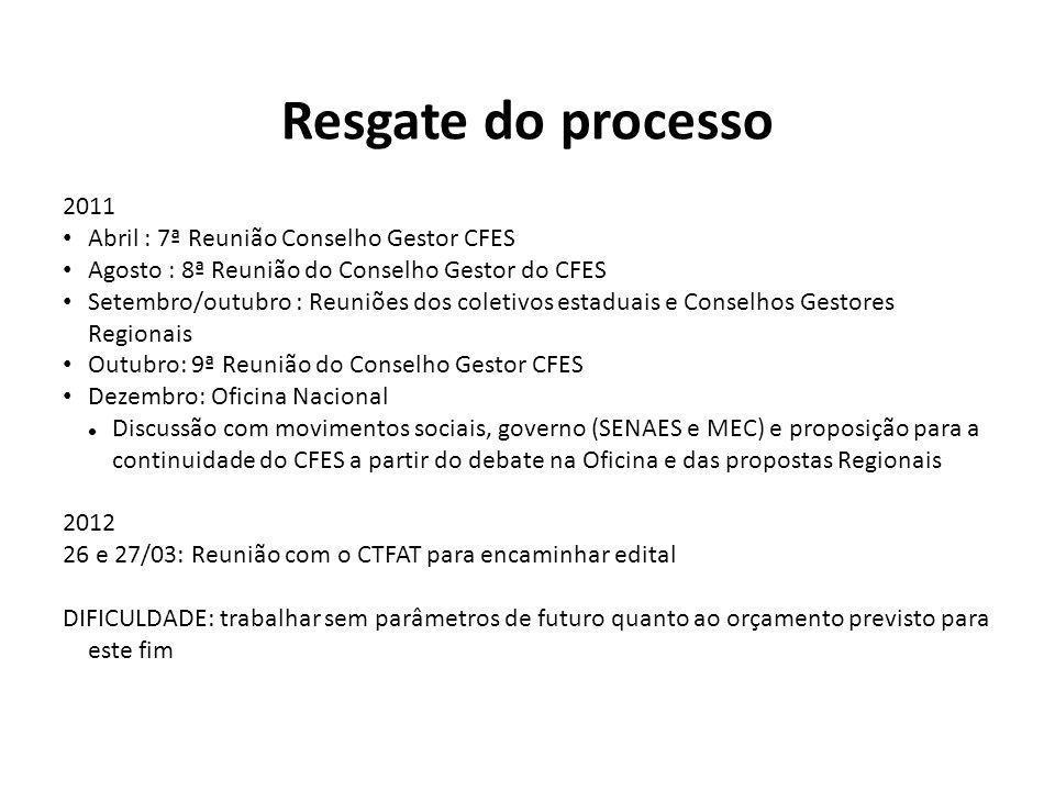 Resgate do processo 2011 Abril : 7ª Reunião Conselho Gestor CFES