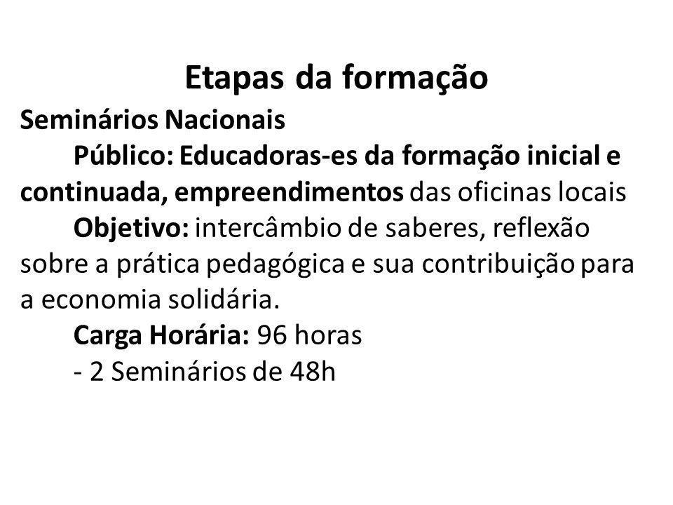 Etapas da formação Seminários Nacionais