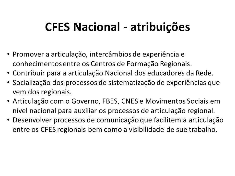 CFES Nacional - atribuições