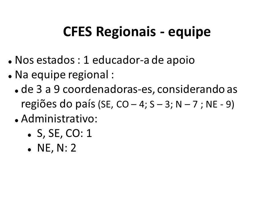 CFES Regionais - equipe