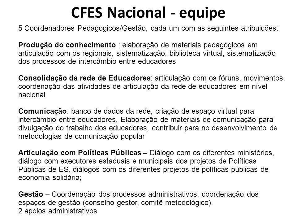 CFES Nacional - equipe 5 Coordenadores Pedagogicos/Gestão, cada um com as seguintes atribuições: